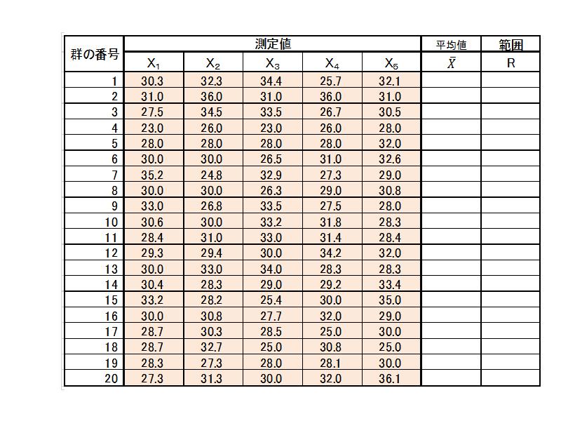 02 サンプリングと測定B